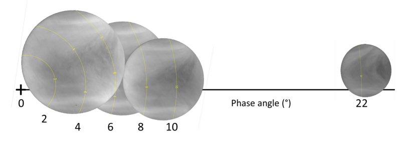 Images of Venus at 283 nm with different phase angles observed by UVI onboard Akatsuki